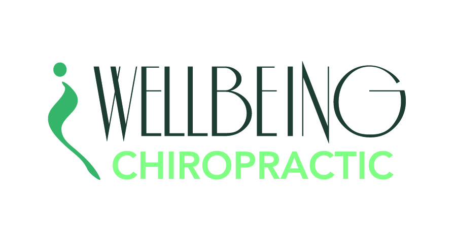 Wellbeing Chiropractic